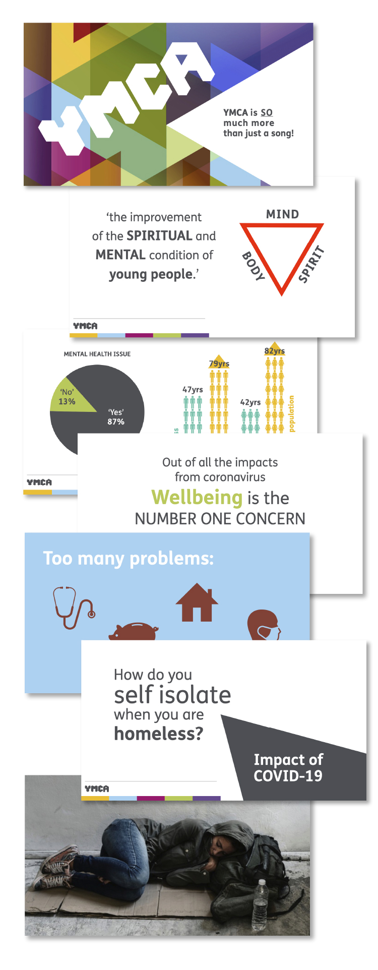design support to create a YMCA slide deck presentation and infographics