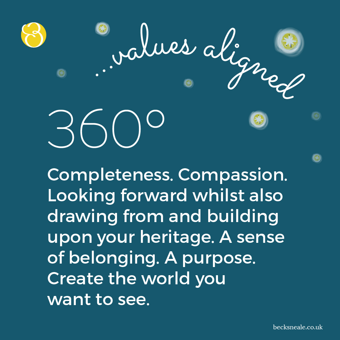 360 vision to align brand values