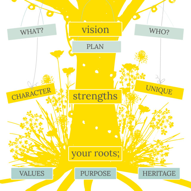 Brand strategy tree puzzle pieces_rooted in your story_brand consultant_Becks Neale